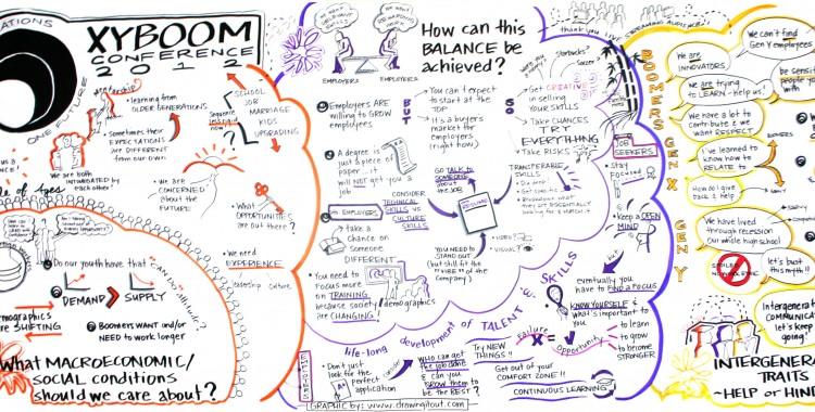 XYBOOM Conference 2012: A Recap